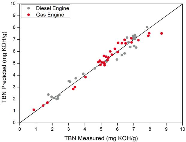 EO_TBN_Biodiesel_Gasengine_Homepage